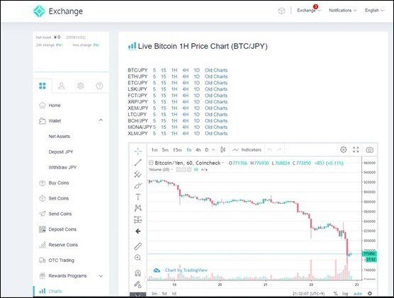 Coincheck Exchange Reviews