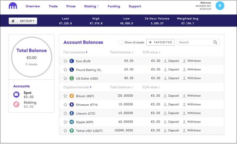 Portofelul Fiat – Transferuri bancare EUR prin Rețeaua SEPA | Centru de Ajutor glumetari.ro