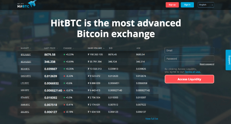 HitBTC Review: Fees, Safety & Much More | Cryptoradar