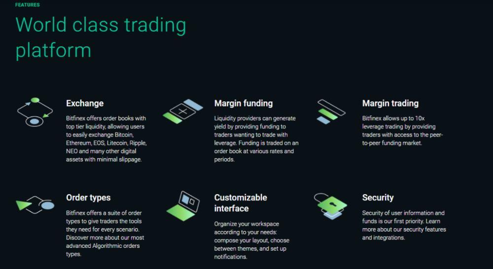 Verzögerung in Bitcoin Trade Kucoin